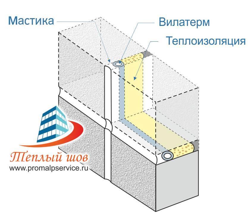 Как заделать межпанельные швы в панельных домах?
