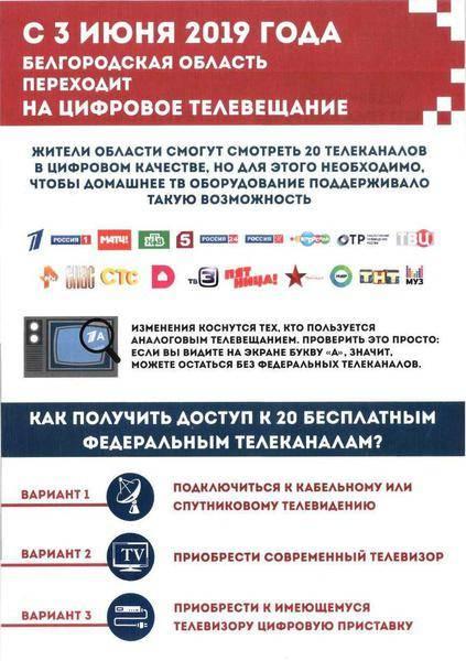 Как часто обновляется кадастровая карта публичная 2440453.ru