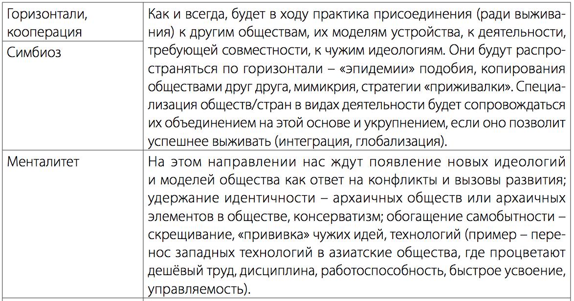 Работа по агентскому договору: плюсы и минусы, социальный пакет и нюансы оформления - fin-az.ru