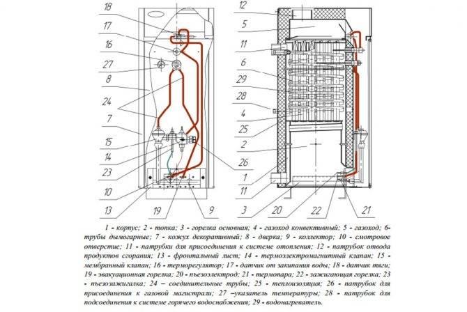 Газовый котел атон: инструкция по эксплуатации напольного одноконтурного вида, а так же отзывы владельцев