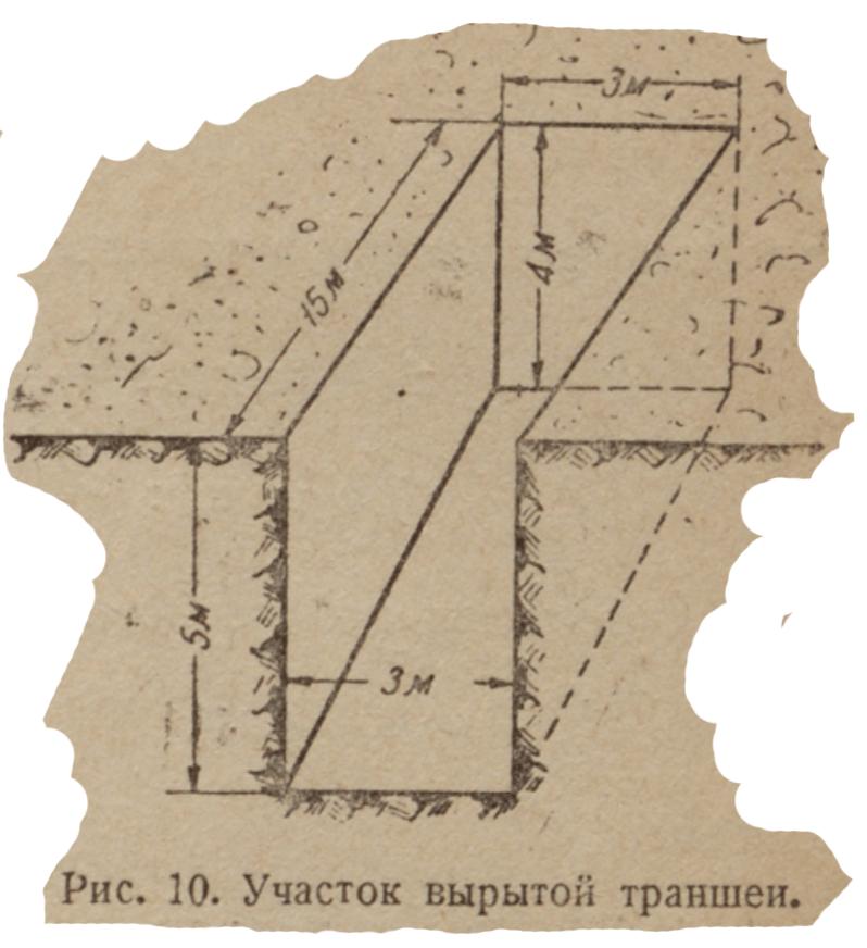 Как рассчитать объем грунта траншеи для труб