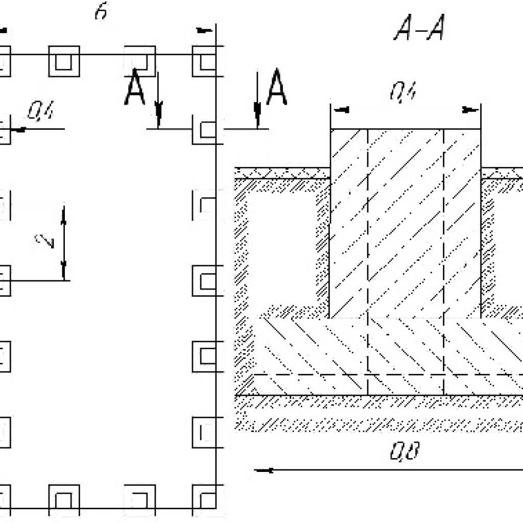 Расчет материалов на каркасный дом