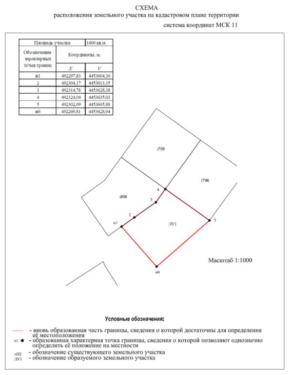 Кадастровая схема земельного участка: когда необходима и кто разрабатывает, состав документа и основания для отказа