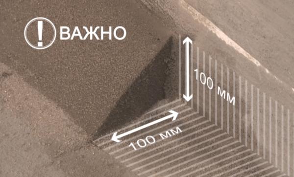 Топ-12 лучших гидроизоляций: как выбрать, цены, рейтинг