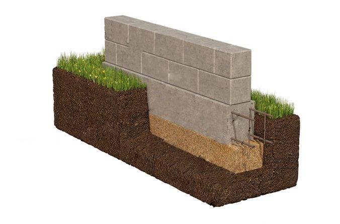 Фундаментные блоки (105 фото): размеры по госту, бетонный блочный фундамент 200 х 200 х 400 и 200 х 400 х 400, вес и объем, плюсы и минусы