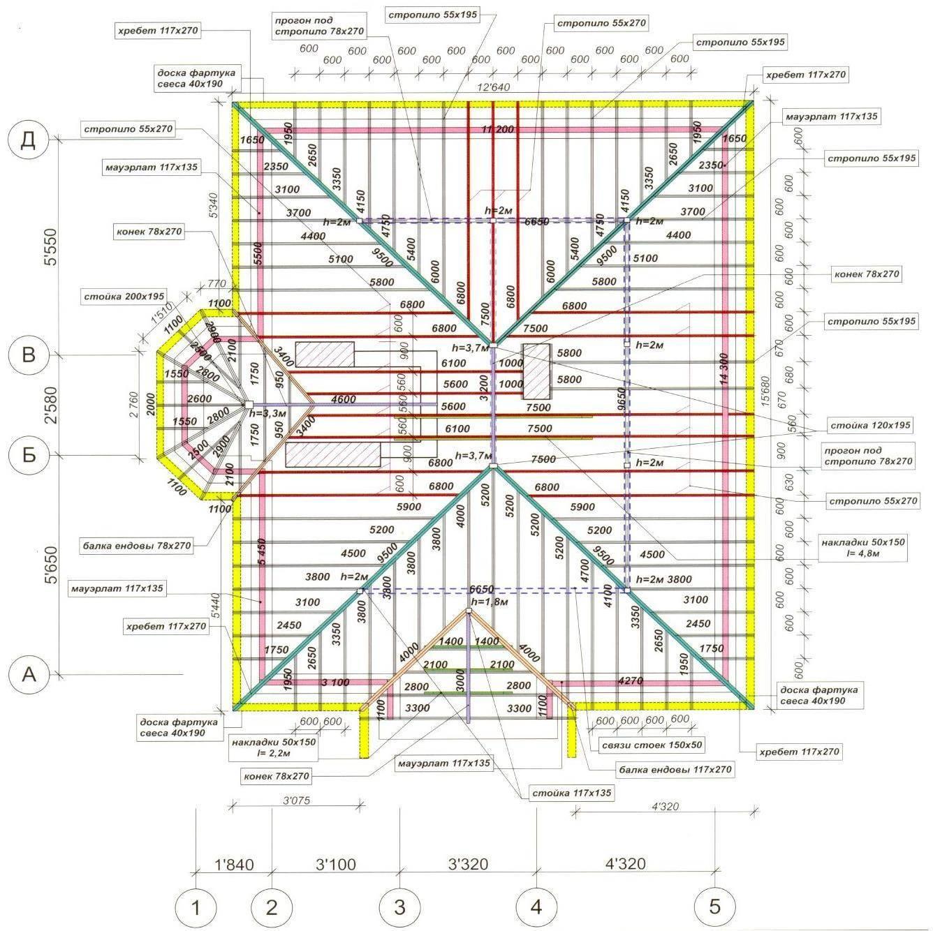 Четырехскатная крыша (62 фото): устройство кровли и установка стропильной системы своими руками