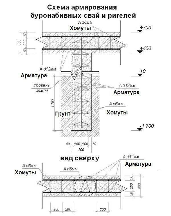 Сферы применения и этапы работ по возведению свайно-плитного фундамента