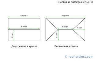 Программа для проектирования стропильной системы крыши