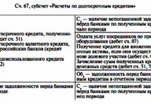Существенные условия договора строительного подряда между юридическими лицами