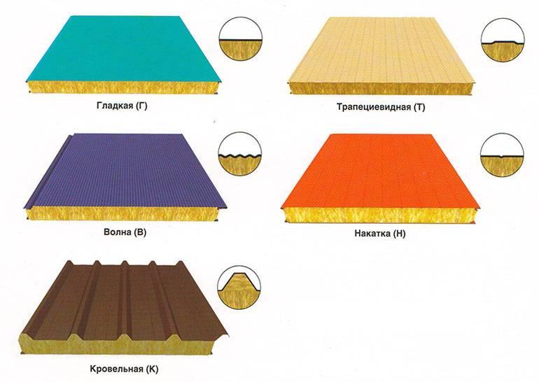 Вес газоблока: сколько составляет, зависит ли от размеров, отличия удельного от объемного, расчет массы для одной штуки и 1 м3