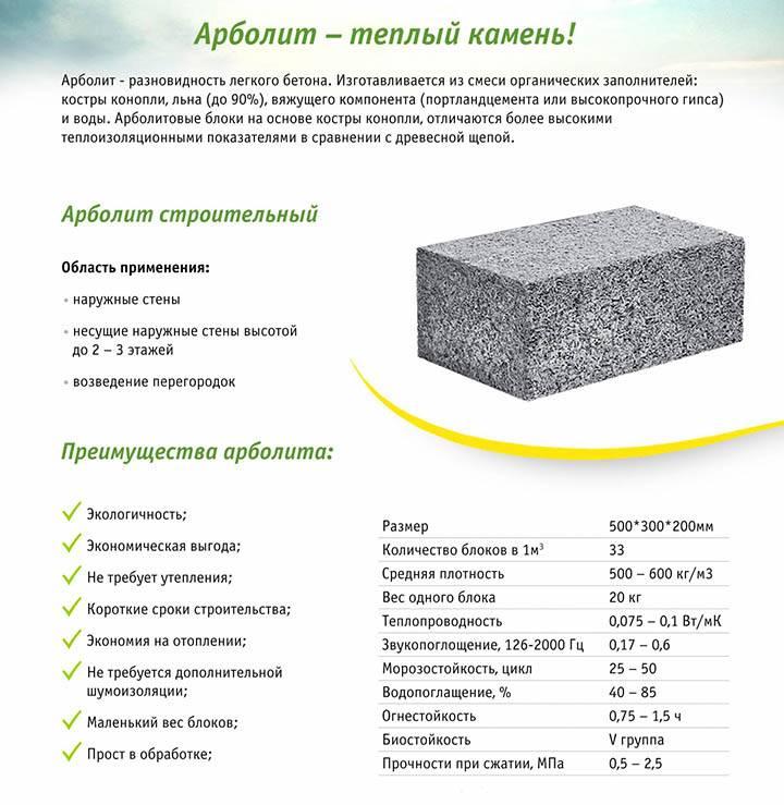 Кладка арболитовых блоков - смеси, армирование, утепление швов