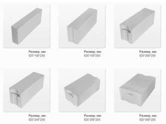 Какие размеры газоблоков существуют и как правильно выбрать?