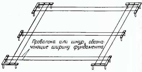 Копка траншей экскаватором цена за метр - поиск объявлений на сайте перевозка24