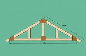Фронтон двухскатной крыши: как рассчитать площадь и подшить