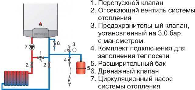 Обвязка настенного двухконтурного газового котла