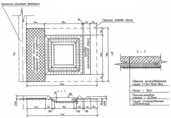 Инвентарные щиты для крепления траншей в неустойчивых и мокрых грунтах: виды конструкций для укрепления стенок (деревянные и др.)