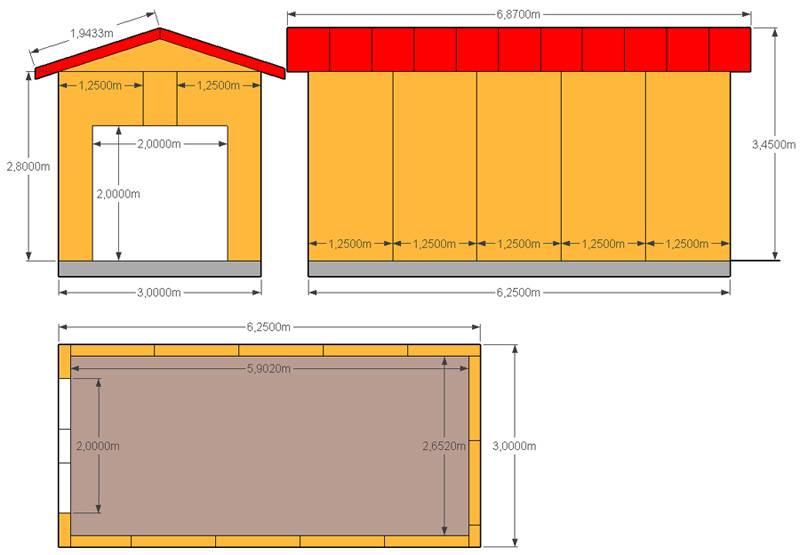 Гараж из сип панелей: готовый комплект для установки, варианты с мансардой
