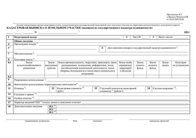 Кадастровый паспорт на землю: понятие и основные правила оформления документа