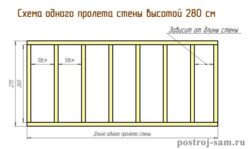 Строим фундамент для каркасного дома своими руками: ленточный, плитный, столбчатый, на сваях