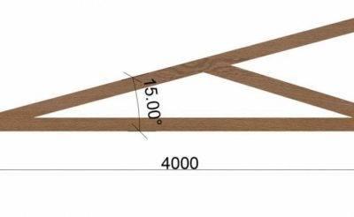 Почему важно знать оптимальный угол наклона односкатной крыши, каким должен быть?
