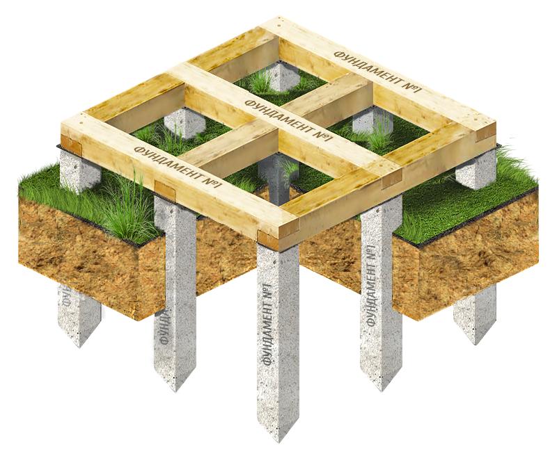 Для чего необходимо и как правильно произвести обвязку свайного фундамента уголком?