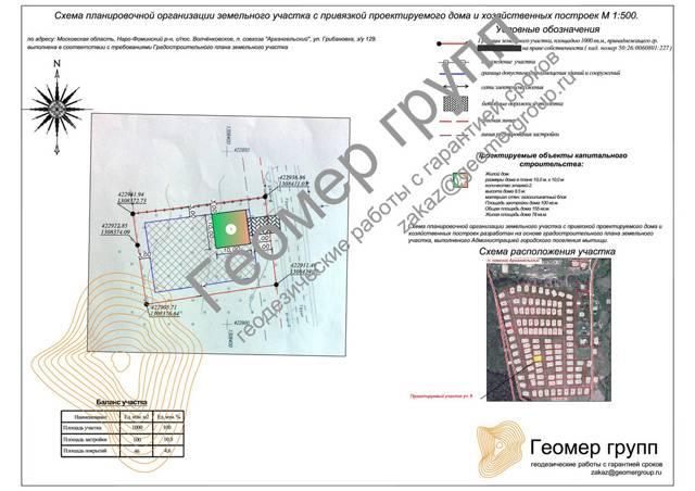 План застройки земельного участка — образец и особенности составления, нормы правового регулирования