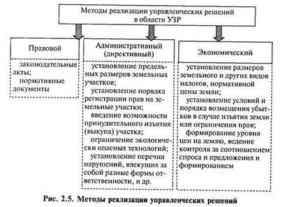Департамент аис гзк и информационной безопасности