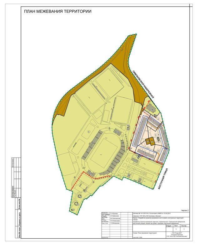 Проект межевания территории - это что такое, для чего нужен утвержденный проект планировки квартала и земельного участка, в чем разница между понятиямисвоё