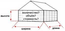 Как рассчитать количество блоков на дом – выбираем лучший способ + видео