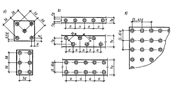Свайный фундамент, расчет количества свай - калькулятор свайного фундамента