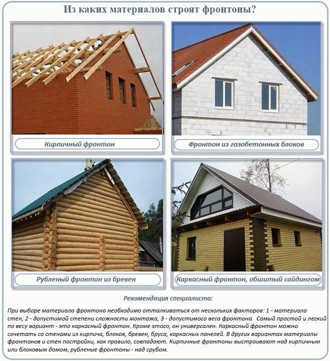 Предназначение, виды, техники монтажа фронтона односкатной крыши