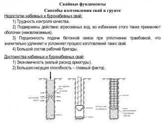 Какие виды винтовых свай выбрать для фундамента?