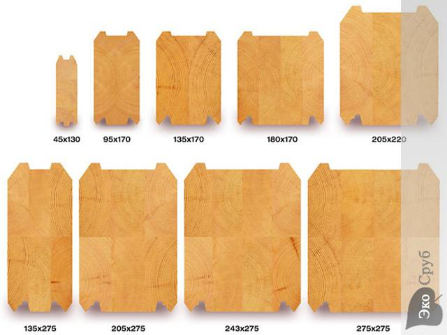 Размеры досок: стандартная ширина пиломатериалов. какой бывает длина? строганая доска 30х150х6000 и 20х150х6000, другие размеры разных видов по госту