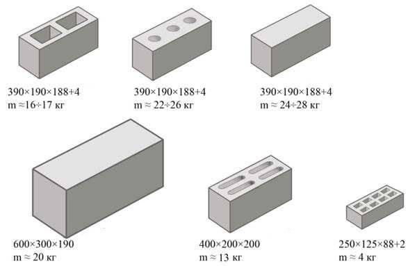 Сколько может составлять вес стеновых керамзитобетонных блоков, требования к нему и правила расчета