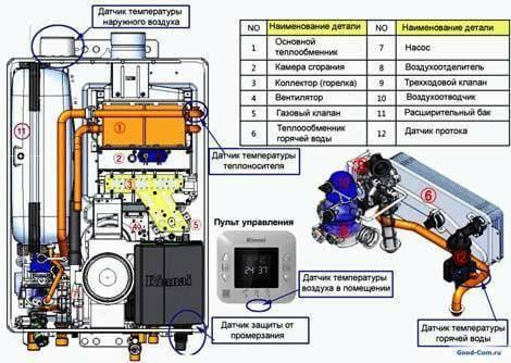 Газовый котел navien deluxe: инструкция по эксплуатации, отзывы, технические характеристики
