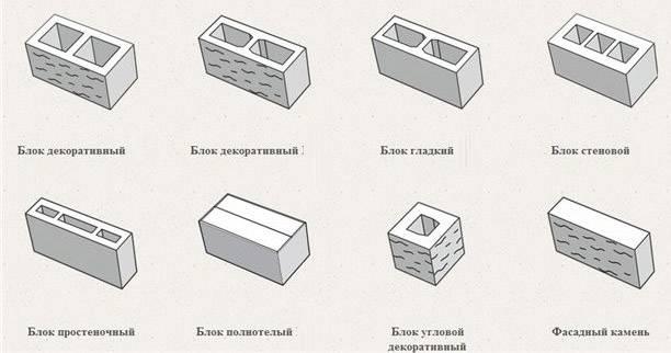 Перегородки из газобетонных блоков своими руками
