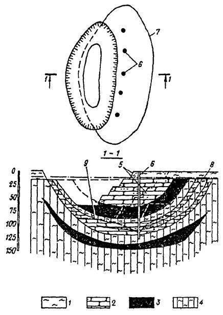 Отведение от подземных сооружений поверхностных и грунтовых вод