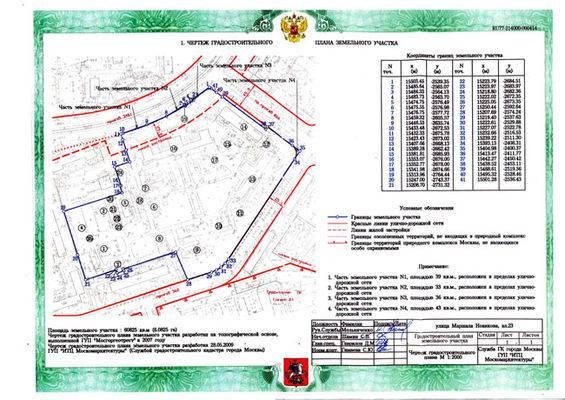 Кому и зачем может потребоваться градостроительный план земельного участка и где его получить? пошаговая инструкция