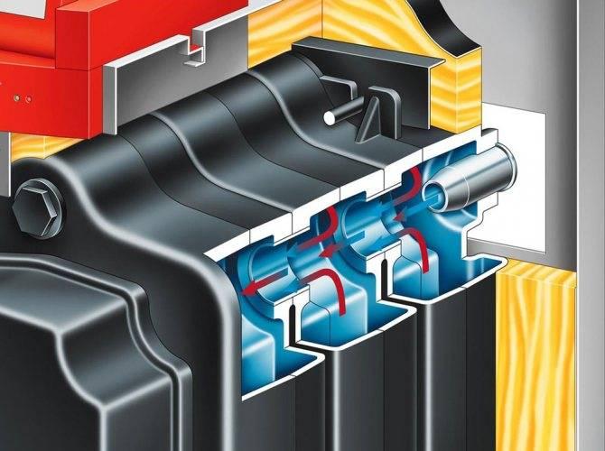 Выбираем между настенный и напольным газовым котлом