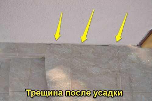 Как сделать крыльцо из кирпича своими руками? интересные варианты крылечек для бани, фото примеры, а также подробно о проекте такой пристройки с пошаговой инструкцией