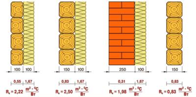 Размеры бруса: стандартные размеры. какой бывает длина и толщина бруса для строительства? брус 7 метров и 150х150, 6 метров и других размеров