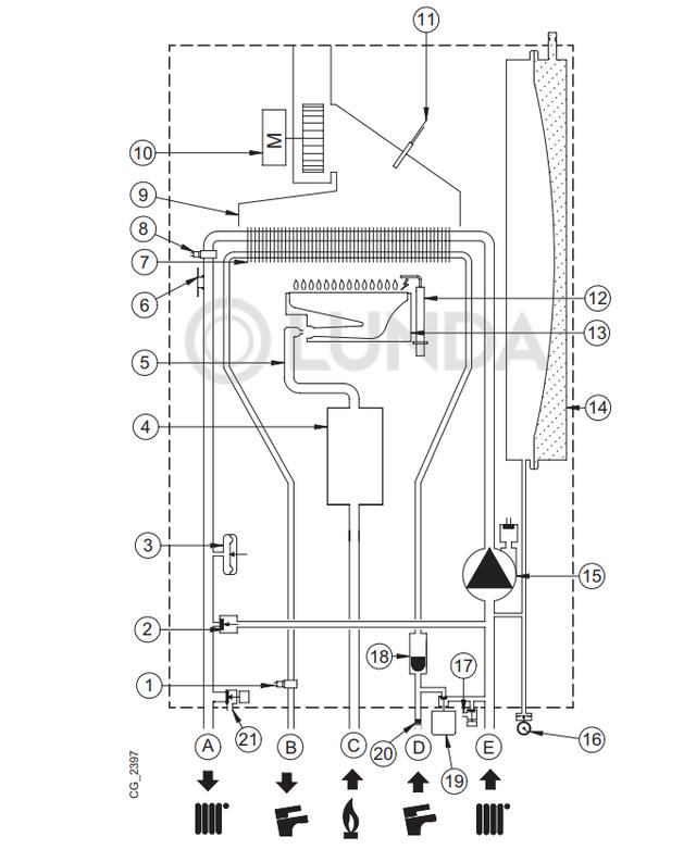 Настройка газового котла baxi
