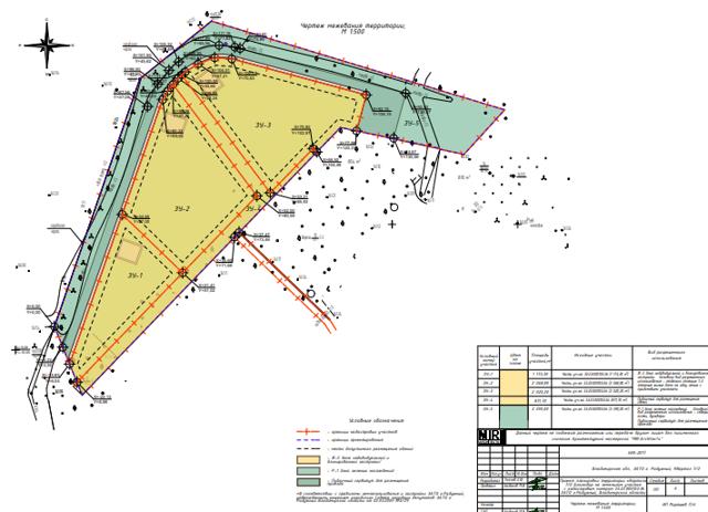 Нужно ли проводить межевание земельного участка?