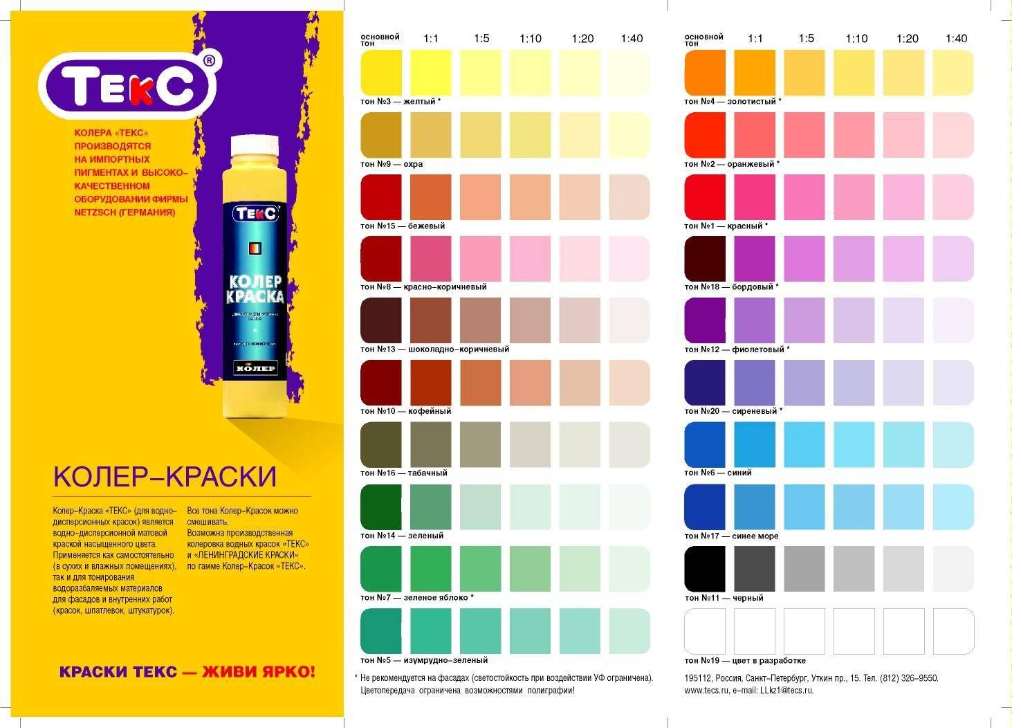 Колер для краски: как добавлять для нужного оттенка