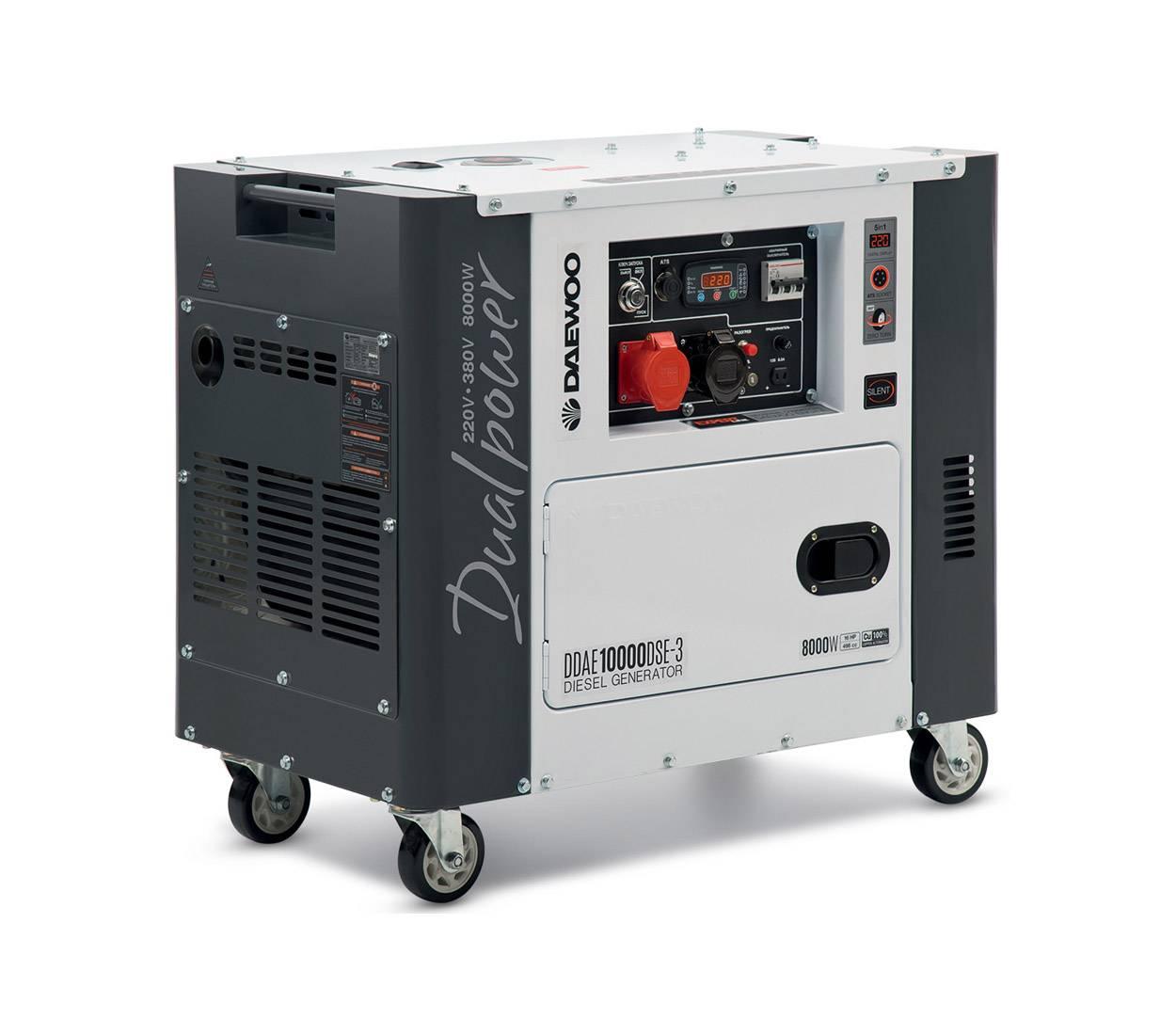 27 лучших электрогенераторов