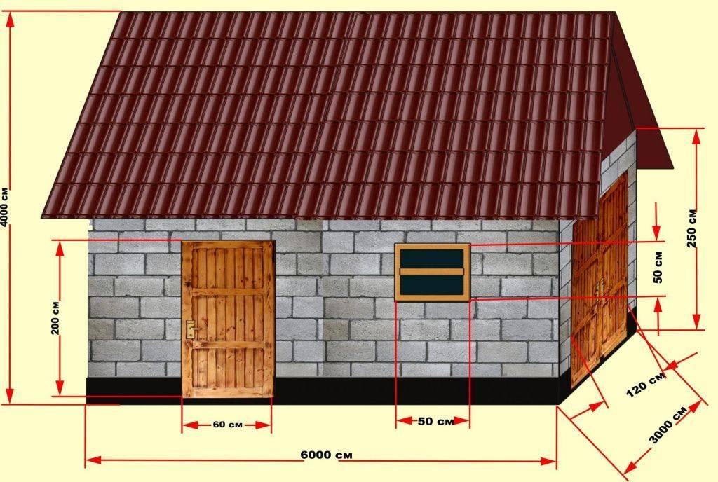 Самостоятельно строим гараж из шлакоблока