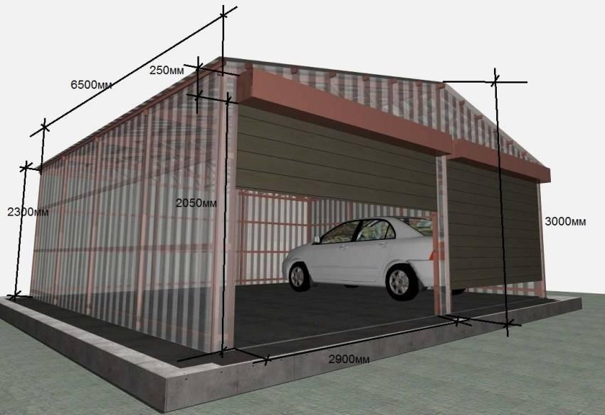 Строительство гаража из пеноблоков: делаем своими руками