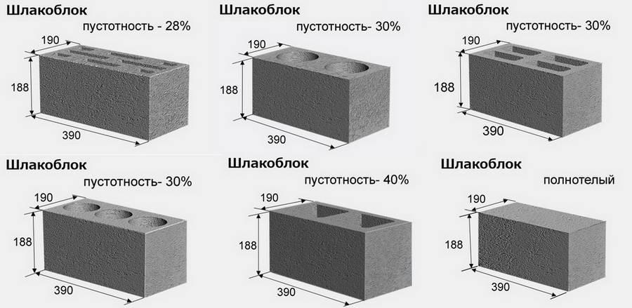 Шлакоблок своими руками: производство в домашних условиях, изготовление блоков, состав, пропорции раствора, из чего делают