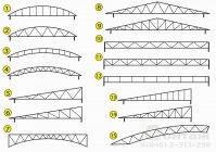 Как из профильной трубы своими руками сделать односкатную крышу: расчет, строительство, нюансы