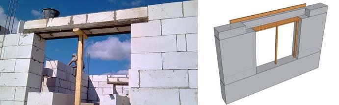 Каким должно быть опирание перемычек на кирпичную стену: снип и расчеты